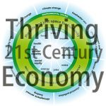 Thriving 20th Century Economy